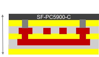 両面FPC+シールドフィルム