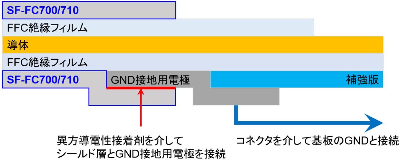 GND接続イメージ