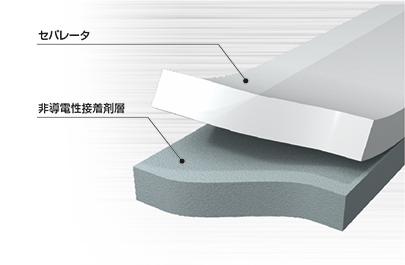 熱硬化型 非導電ボンディングフィルム