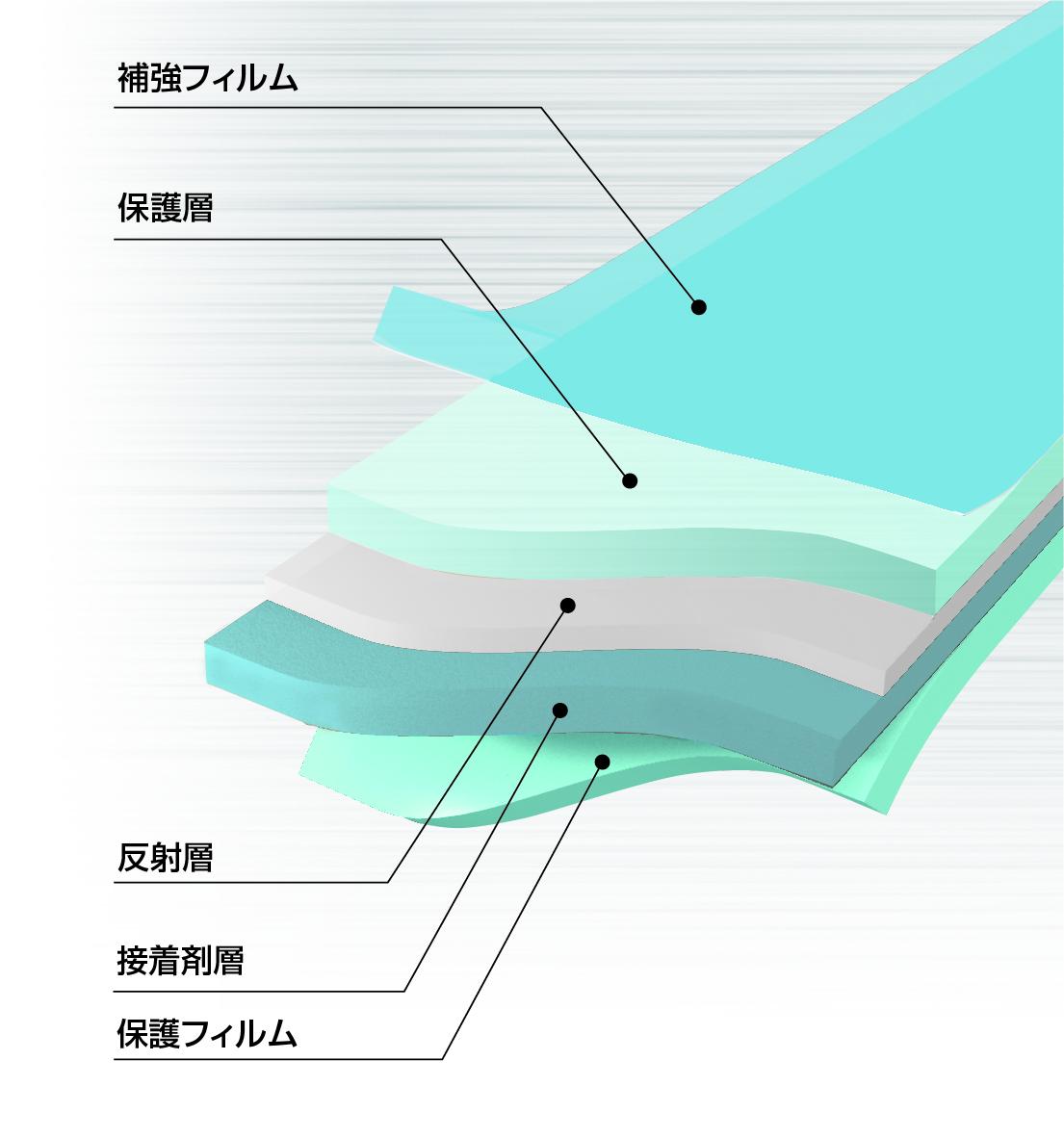 FPC用リフレクターフィルム