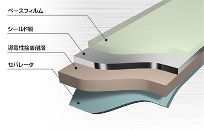 FFC用 熱可塑性電磁波シールドフィルム