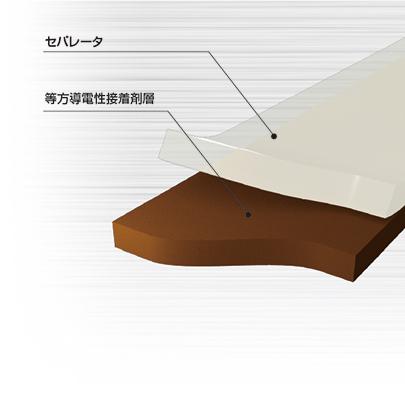 熱硬化型導電性ボンディングフィルム (高信頼性)