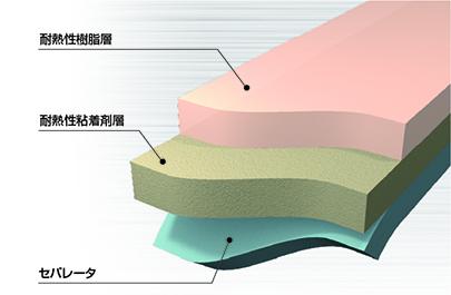 リフロー用保護テープ